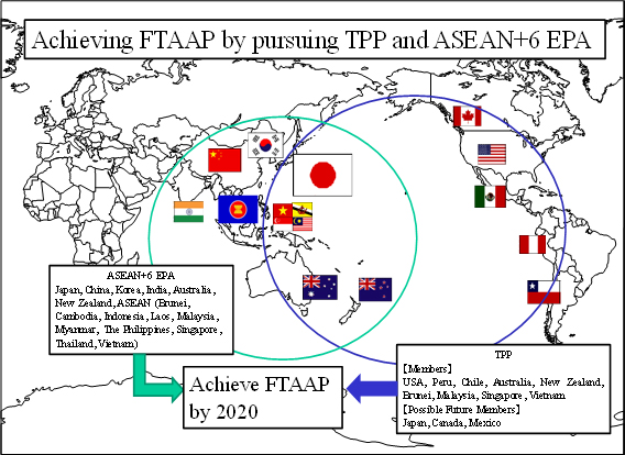 TPP v. ASEAN: The pivot and the island rows